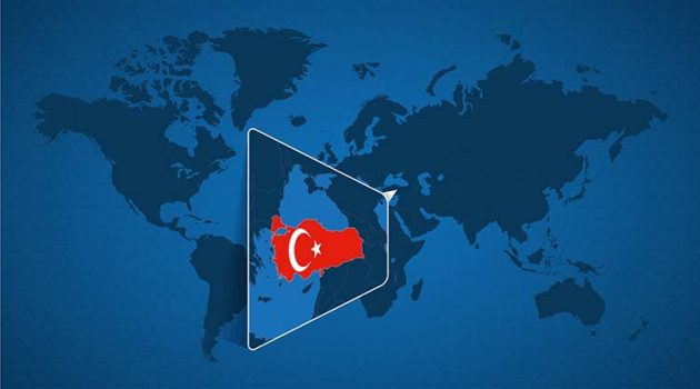 Best Online Turkish Language Courses